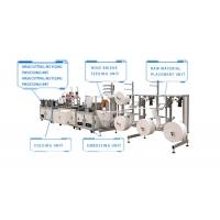 Quality 6 Layers KN95 Mask Production Line for sale