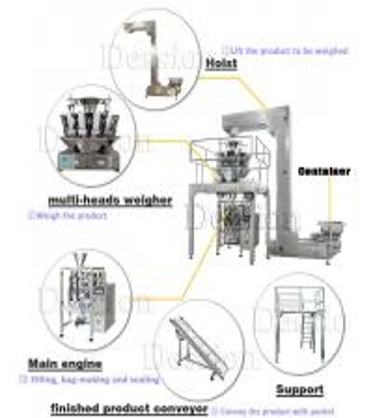 Multi Head Weighing Packing machine automatic packaging machine .jpg