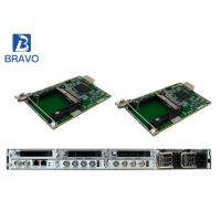 Flexible Audio Video SD HD Encoder H264 / H265 Offline Transcoding Low Bitrates