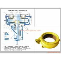 China High Performance Gravel Suction Pump Wear Parts High Chrome Impeller OEM Available on sale