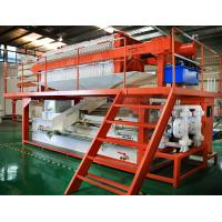 Iron Filter System Ferrious Iron Removal Solution Of Hot Dip Galvanizing