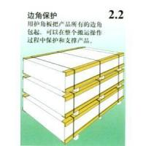 China paper corner protector-Boda paper manufacture-ksboda@126.com