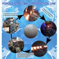 Hot Rolling Forged steel grinding ball for gold and copper mining