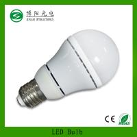 Color Correct Light Bulbs Color Correct Light Bulbs Images