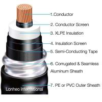 High Voltage Electrical Cable : Xlpe power cable high voltage hv cables for sale