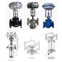 temperature actuated water regulating valves quality. Black Bedroom Furniture Sets. Home Design Ideas