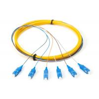 Buy cheap 0.9mm SC / APC 24 Core Optic Patch Cords Fiber Pigtail With 4.0mm Boot from wholesalers
