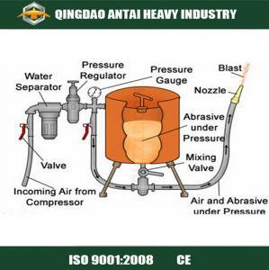 China Pressure Sand Blast Machinery/Sandblasting Tank/Cylinder/Sand Blasting Pot on sale