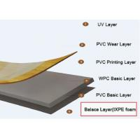 Quality Closed Cell Acoustic Soundproofing Foam XPE Or XLPE With Good Properties for sale