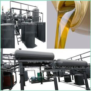 Buy motor oil quality buy motor oil for sale for Refining used motor oil