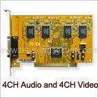 Quality 4CH Audio and 4CH Video DVR Card for sale