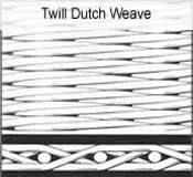Quality Stainless Steel Twill Dutch Wire Mesh for sale