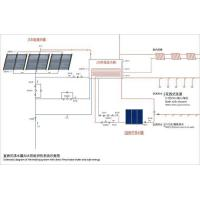 Quality Direct-firedcombinedboilingwaterdevicesandsolarheatingsystem for sale