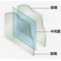 Quality different use of PVB film for sale