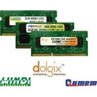 china dynamic random access memory industry The report is designed to incorporate both qualitative and quantitative aspects of the industry within  synchronous dynamic random access memory  china dram.