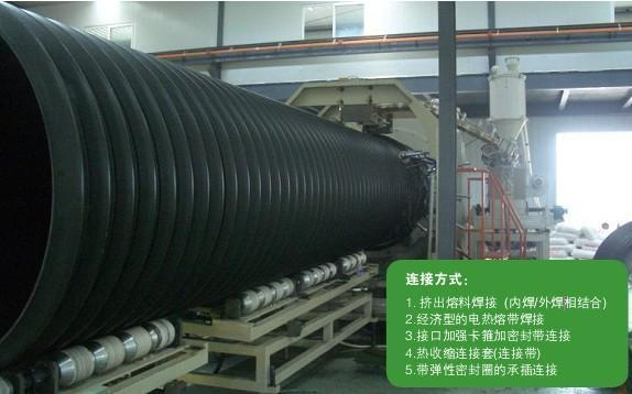 Large diameter steel band reinforced hdpe corrugated pipe