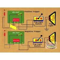 hella 12v relays for sale, hella 12v relays of ...