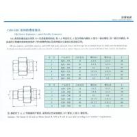 YZB6 HJD series of explosion-proof wood joints